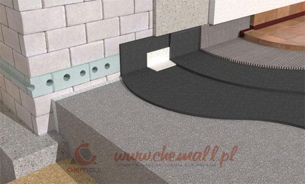 izolacja piwnicy szlam mineralny